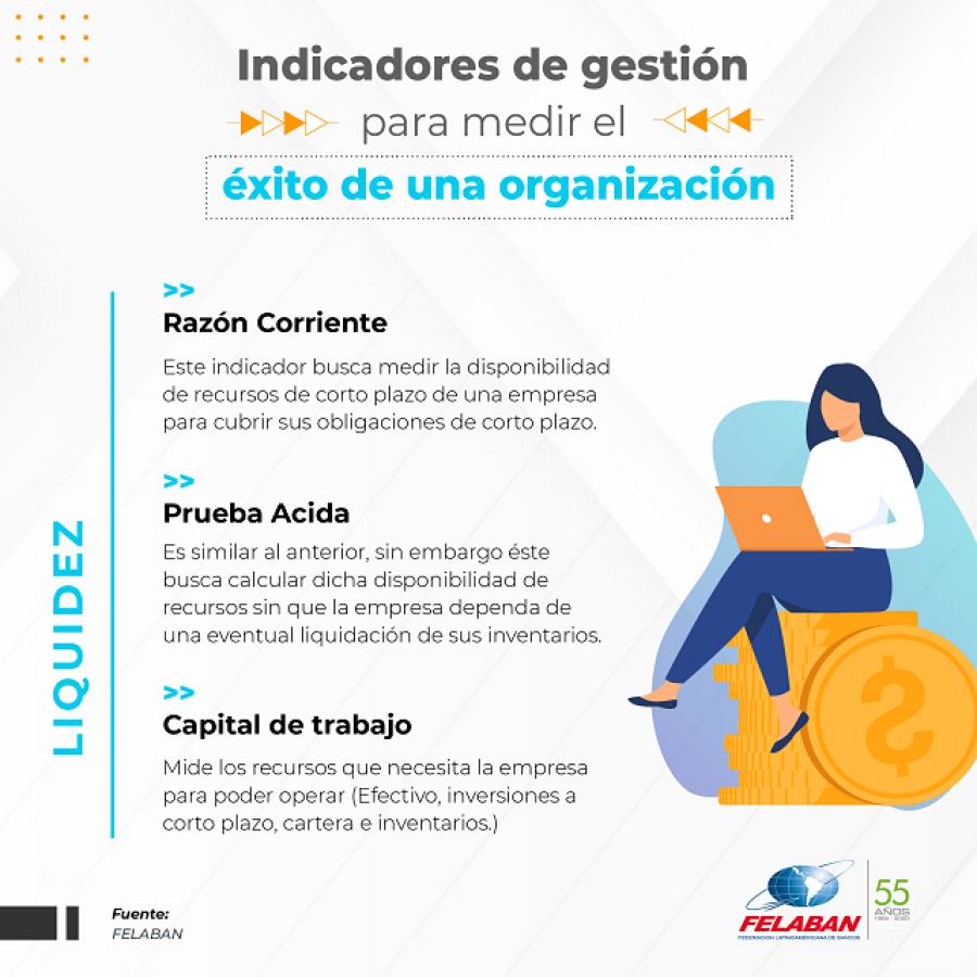 Gráfica Económica Nro 67: indicadores de gestión para medir el éxito de una organización