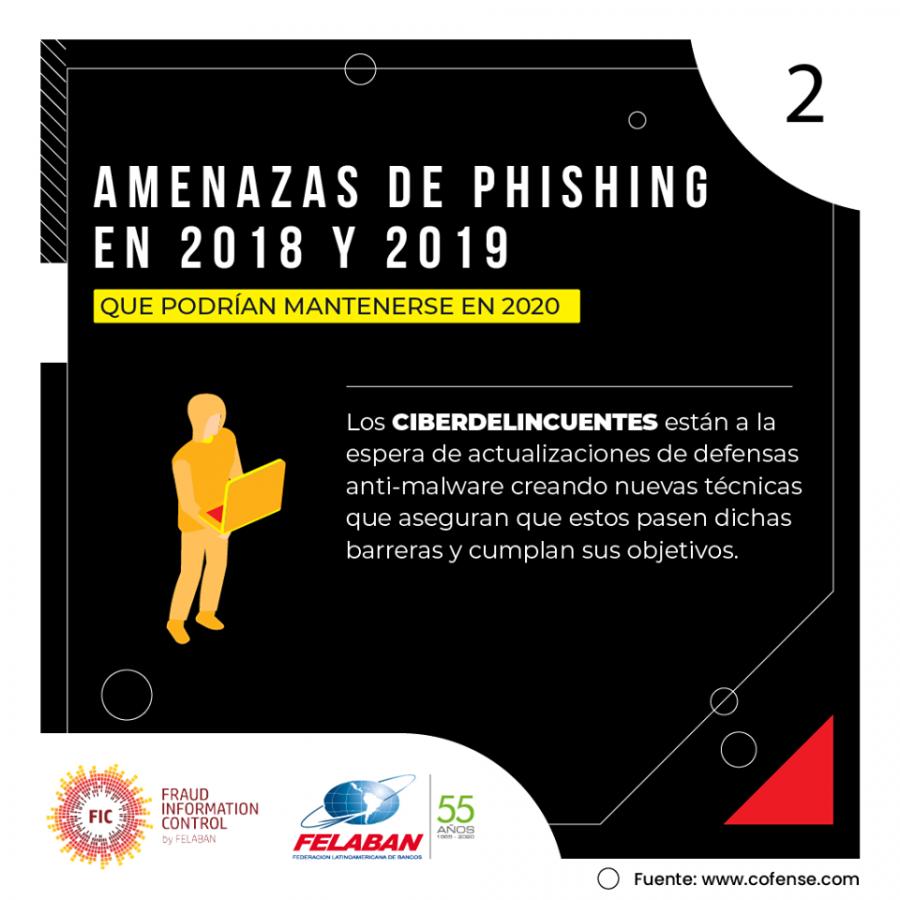 Gráfica Económica Nro 38-1: Señales de alerta de un posible Phishing en correos electrónicos