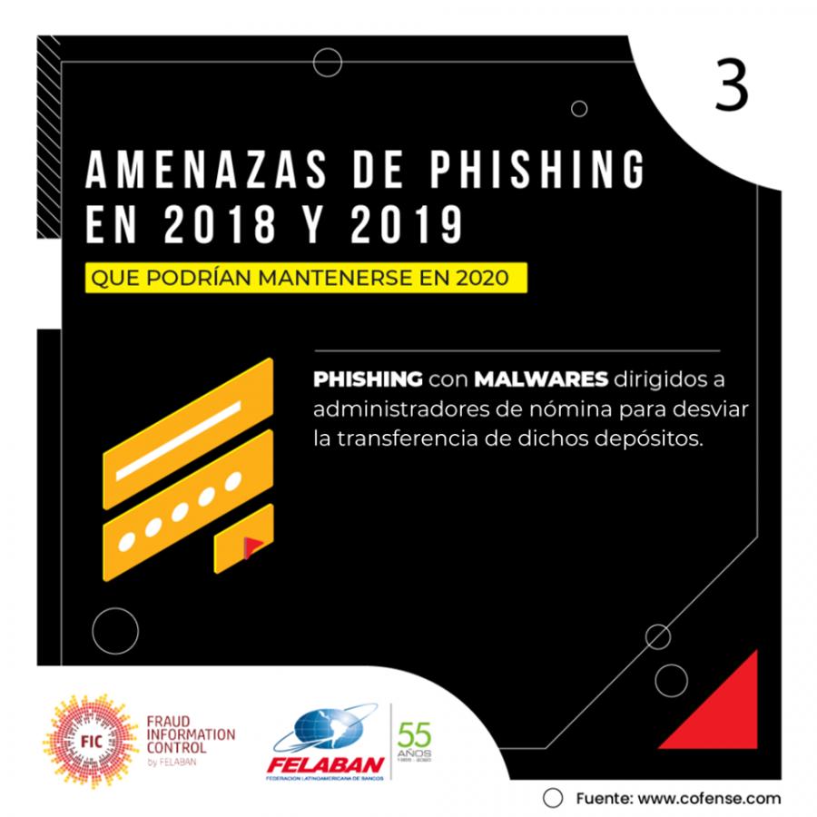 Gráfica Económica Nro 38-2: Señales de alerta de un posible Phishing en correos electrónicos