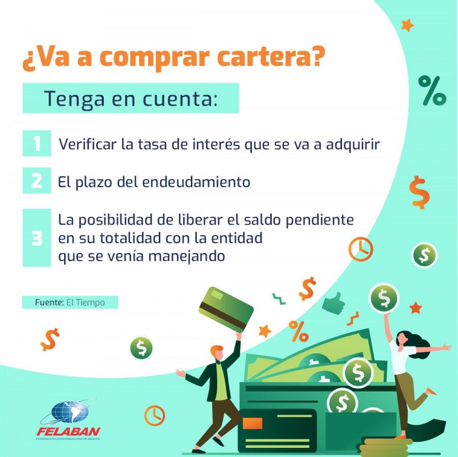 Gráfica Económica Nro 115: ¿Va a comprar cartera?