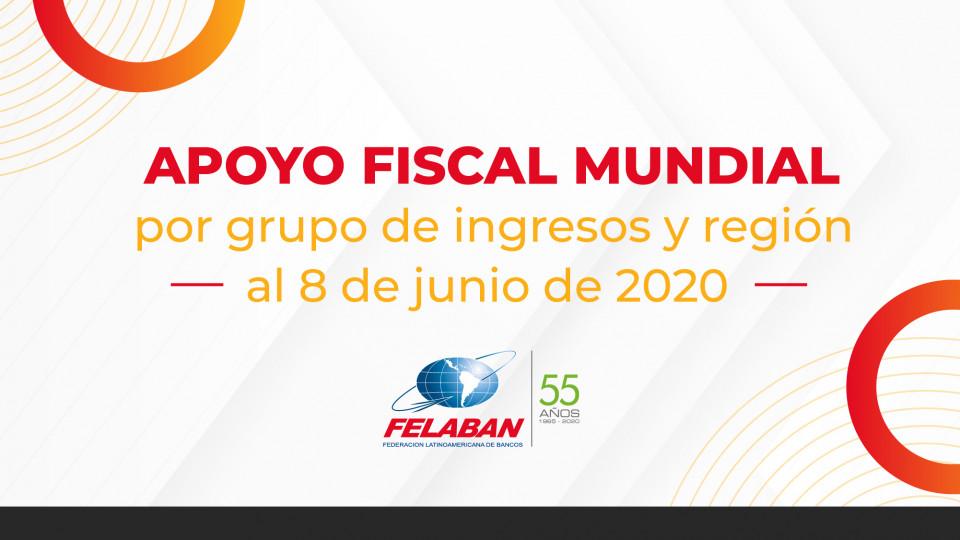 Apoyo fiscal mundial por grupo de ingresos y región