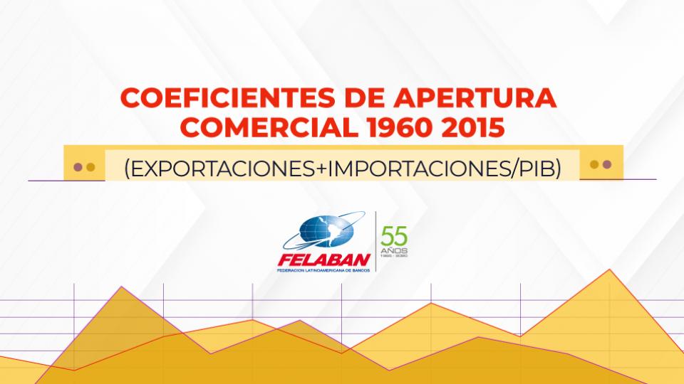 Coeficientes de apertura comercial 1960 - 2015